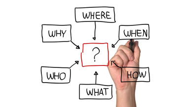 Planning questions like where, when, who...